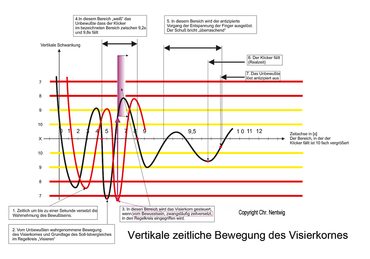 Beste Er70s 6 Schweißdraht Fotos - Elektrische Schaltplan-Ideen ...